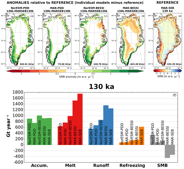 CP - Relations - How warm was Greenland during the last