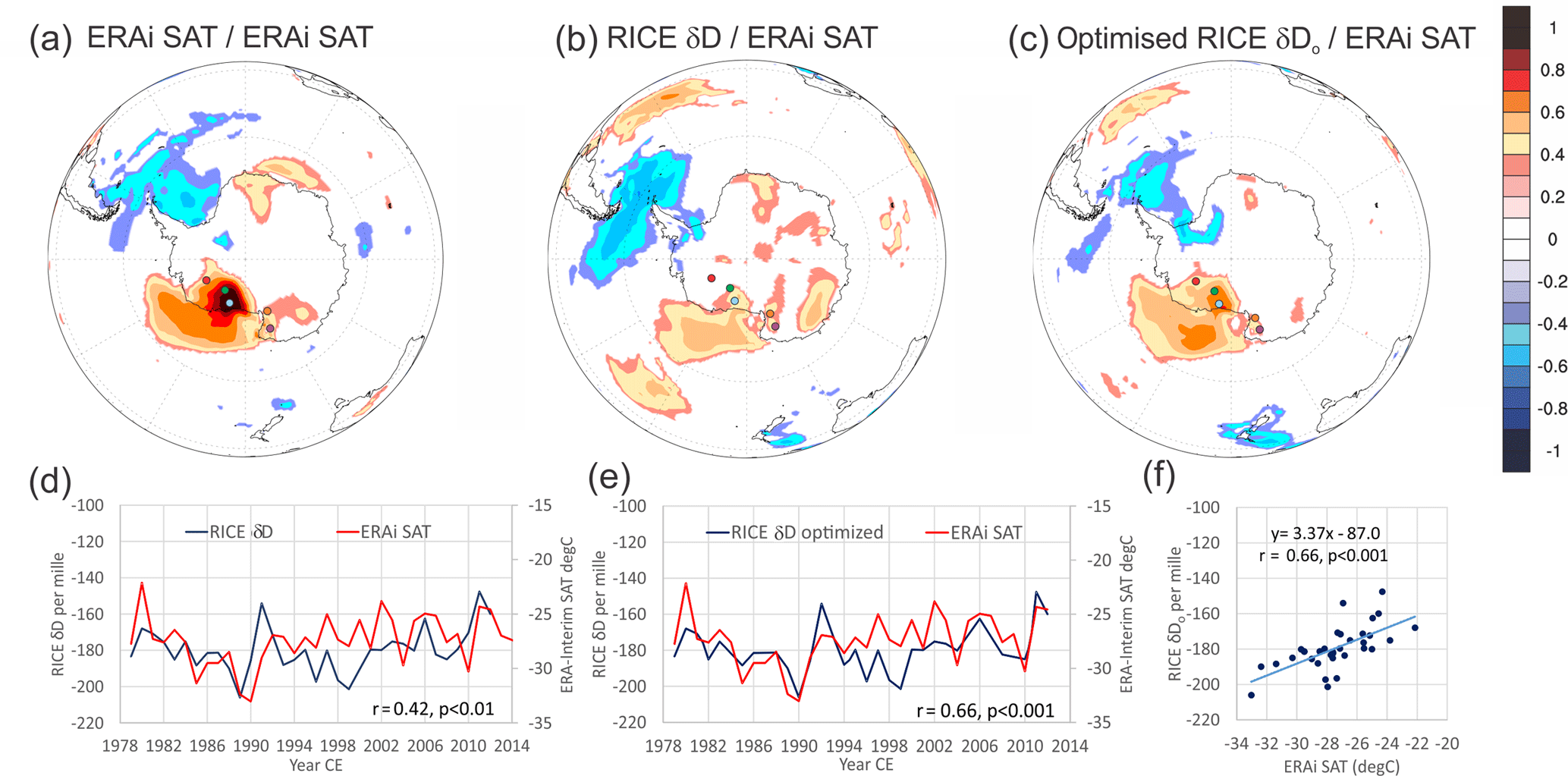 CP - The Ross Sea Dipole – temperature, snow accumulation and sea