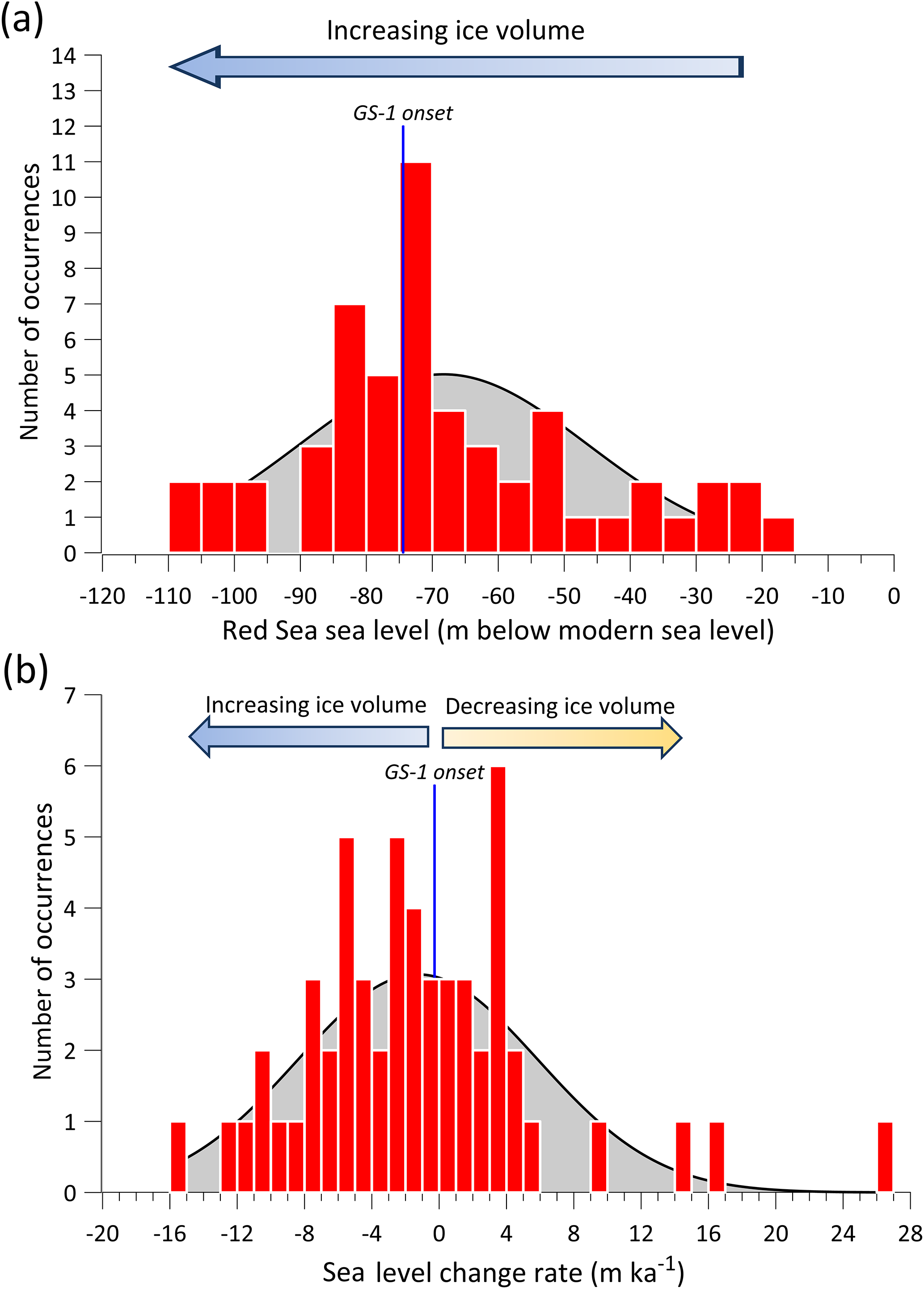 CP - Evaluating the link between the sulfur-rich Laacher See