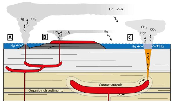 CP - Mercury anomalies across the Palaeocene–Eocene Thermal Maximum