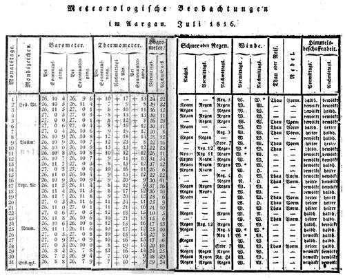 https://cp.copernicus.org/articles/16/1937/2020/cp-16-1937-2020-f01