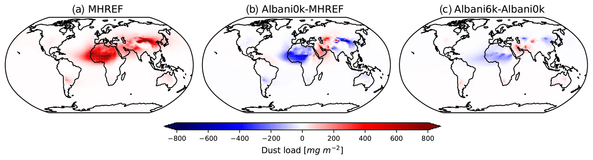 CP   Impact of dust in PMIP CMIP20 mid Holocene simulations with ...