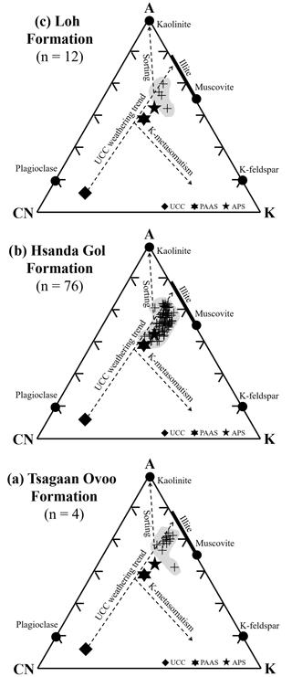 https://cp.copernicus.org/articles/17/1955/2021/cp-17-1955-2021-f06
